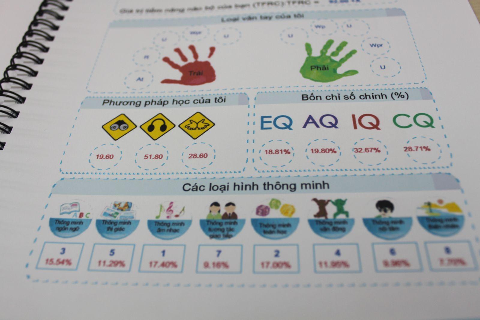 báo cáo sinh trắc học dấu vân tay cho người lớn