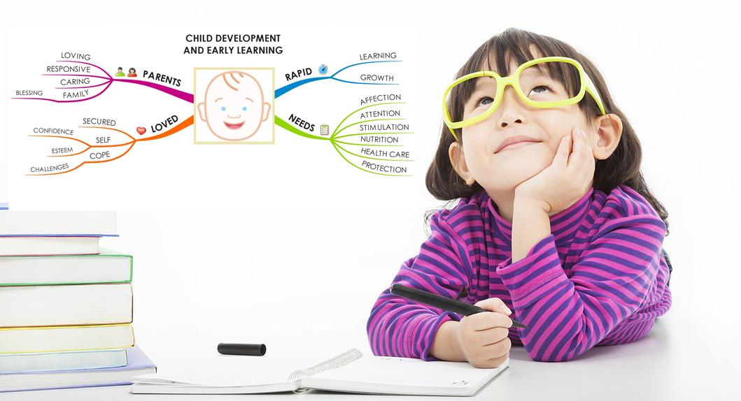 khóa học phát triển não phải trẻ em